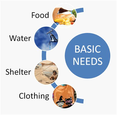 basic necessary things needed in manipal