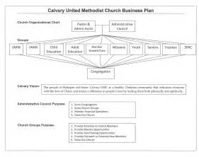 Church Business Plan Template by 10 Best Images Of Church Template Salary