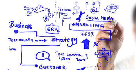 Бизнес-Процессы в организации схемы