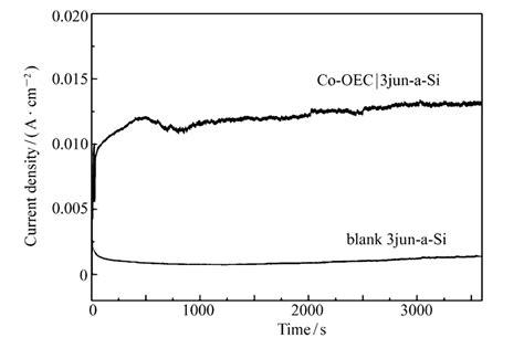lab results diagram lft shorthand diagram pt ptt fishbone diagram elsavadorla