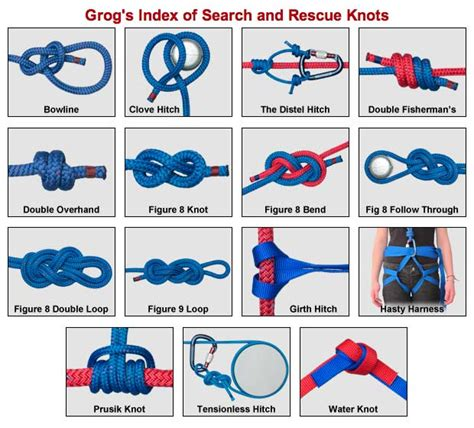 How To Make Different Knots - al fin the next level dangerous child basic skills knots