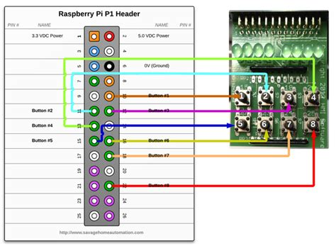 raspberry pi wiring diagram raspberry pi 1 pinout