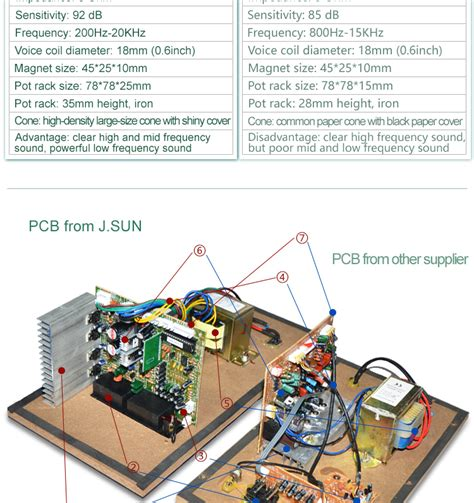 layout pcb home theater 5 1 big russia market 5 1 active speaker subwoofer box buy