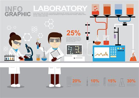 design lab free download info graphic laboratory stock vector image 63587996