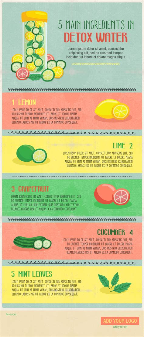 Detox Infographic by 5 Ingredients In Detox Water Free Infographic