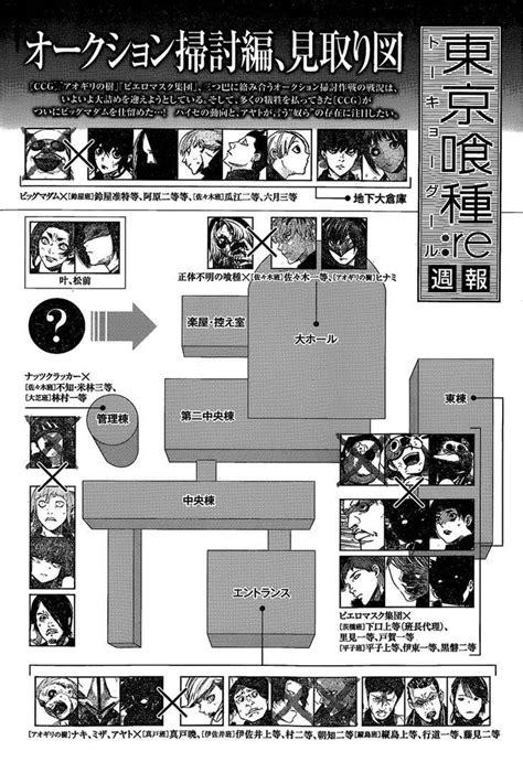 Tokyo Ghoul:re 30 Page 17,Read Tokyo Ghoul:re Manga Online