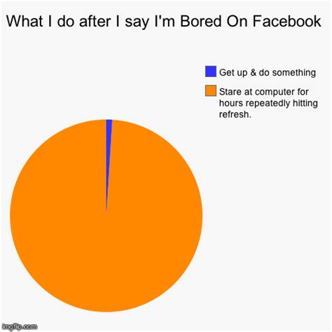 What I Do When I M Bored Or Heartbroken And Stuff by Image Tagged In Pie Charts Imgflip