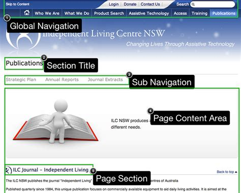 sections of a website help assistive technology australia ilc nsw