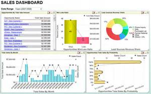 chapter 5 designing dashboards