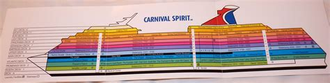 carnival cruise ship floor plans carnival spirit pictorial ship map