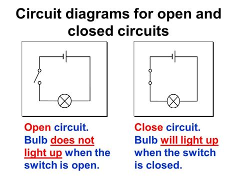 open and closed circuits for volume b chapter 18 electricity ppt