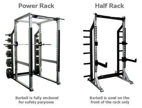 Difference Between Squat Rack And Power Rack half rack vs power cage