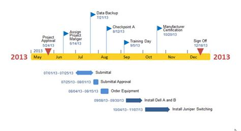 Office Timeline Add In For Powerpoint Timeline Template In Powerpoint 2010