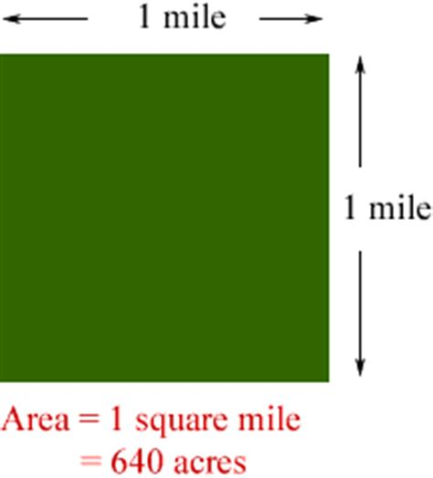 how many acres are in a mile section related keywords suggestions for square acre