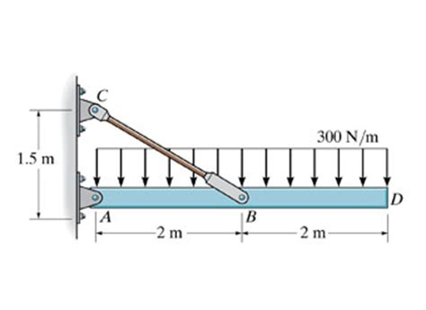 cross sectional area of a rod solved the rigid bar is supported by the pin connected ro