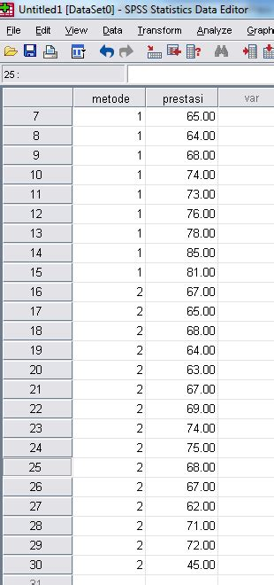 cara uji normalitas 2 variabel dengan spss cara melakukan uji t dengan spss jasa olah data statistik