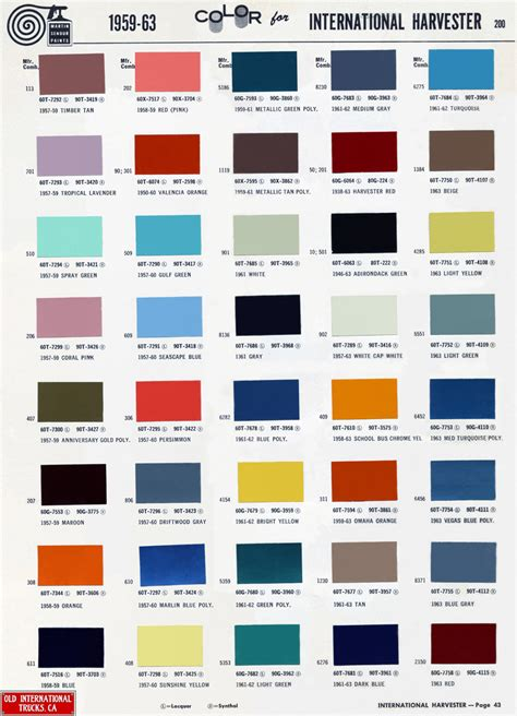 nason paint color chart trouble getting a paint code based on book the 1947 ayucar