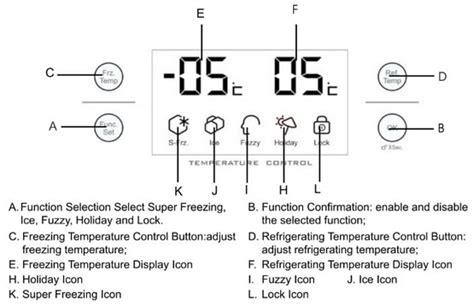 haier hsb03 refrigertor wiring diagram wiring diagram