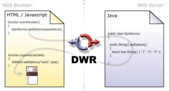 dwr january 2011 knowledge is important and it s free