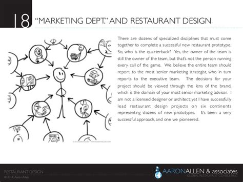 restaurant layout considerations 18 marketing dept and restaurant