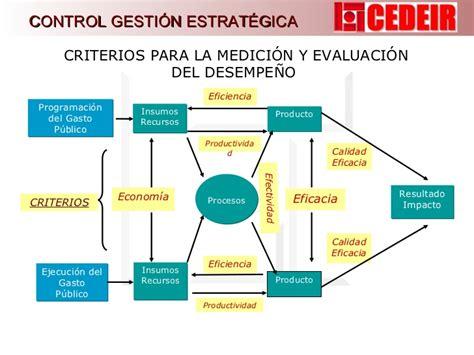 www ineval fechas de evaluaciones ser maestro www ineval fechas de evaluaciones ser maestro www ineval
