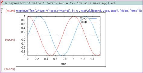 capacitor ac phase shift capacitor how are current and voltage out of phase in capacitive circuit electrical