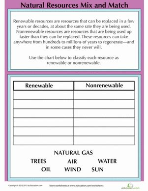 Renewable resources and nonrenewable resources worksheet education