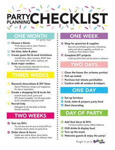 party planungs checkliste partyplanung and party