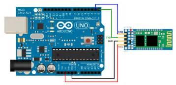 Wiring the hc 05 6 7 bluetooth module arduino unihobbies learning