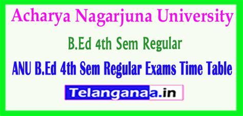 Acharya Nagarjuna Mba Syllabus Regular by Anu B Ed Acharya Nagarjuna B Ed 4th Sem Regular