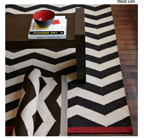 chevron pattern history hot trends chevron patterns history repeats itself