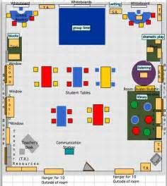 Kindergarten Floor Plan Layout Best 20 Kindergarten Classroom Layout Ideas On Pinterest