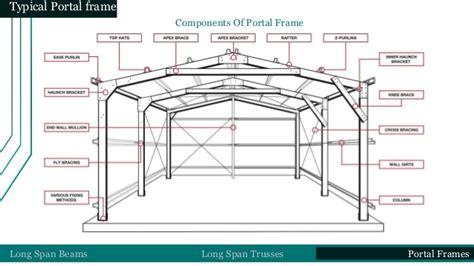 design of frame structure steel frame span frame design reviews