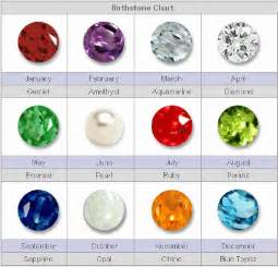 december birthstone color the and times of a contemporary new witch