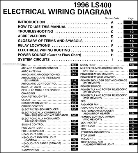 lexus ls400 wiring diagram 26 wiring diagram images