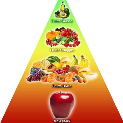 alimentazione fruttariana fase alimentare fruttariana sostenibile fruttarismo