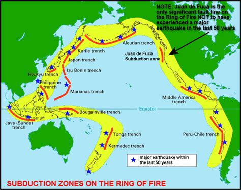 ring of fire engwell ring of fire map
