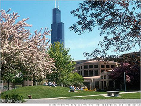 Uic Finder Of Illinois At Chicago S Photos