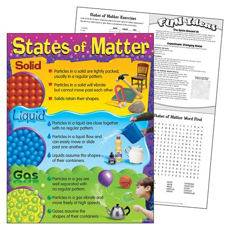 in the matter of states of matter splash publications