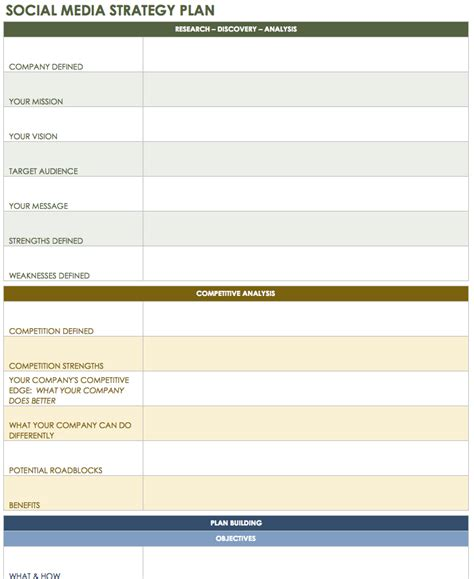 social media plan template free 18 social media marketing plan template that will make