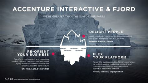 fjord interactive accenture interactive expands its design and innovation