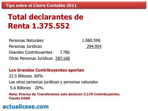 declarantes renta tips cierre contable 2011