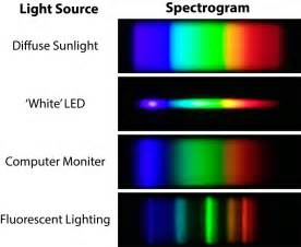 fluorescent light color fluorescent lights fluorescent light color spectrum