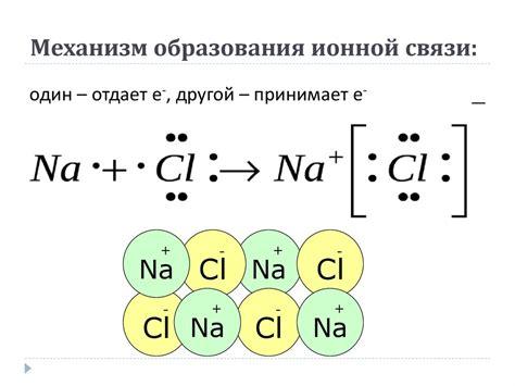 Kf ионная связь схема