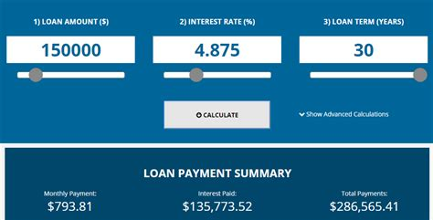 housing loan amortization calculator mortgage calculator with taxes insurance and pmi