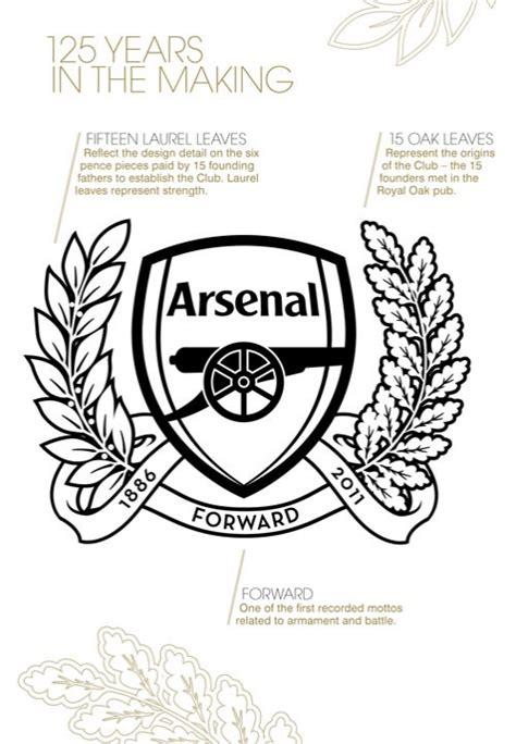 Decal 21 Arsenal 3 malaysian arsenal fans club arsenal new crest
