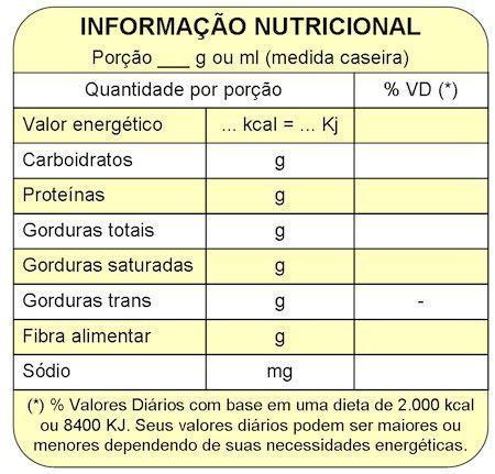 modelo de contestao alimentos 2016 informa 199 195 o nutricional obrigat 211 ria releitura de r 243 tulos