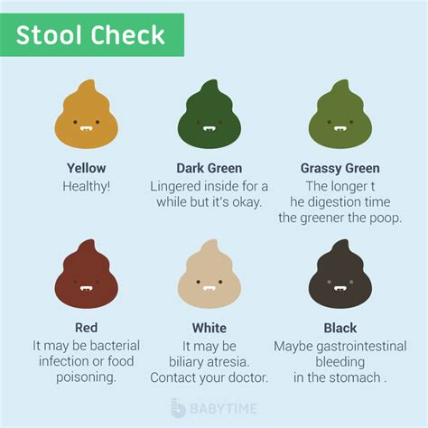bowel movement color