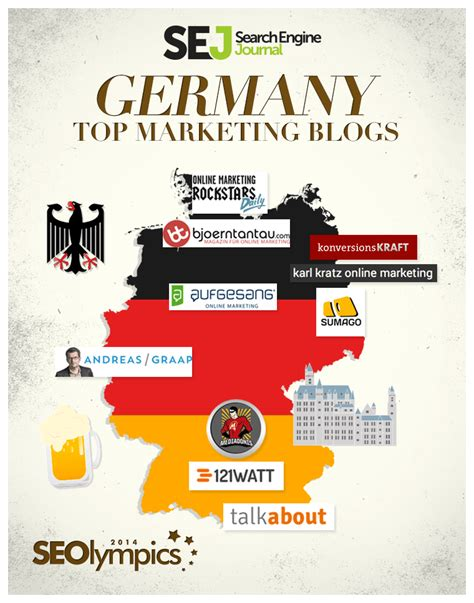 German Search Engine Seolympics Top Marketing Blogs Of Germany Search Engine Journal