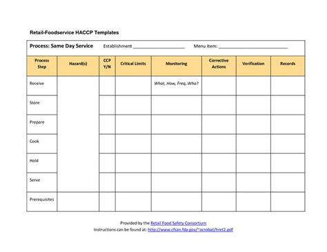 haccp plan template free 70 best haccp images on food safety food
